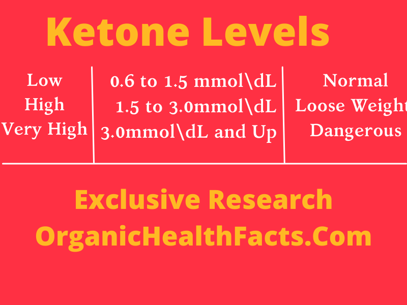 What is a good ketone level for ketosis